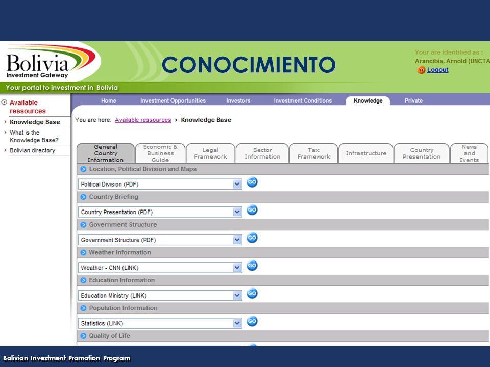 Bolivian Investment Promotion Program UNCTAD Programa Boliviano de Promoción de Inversiones CONOCIMIENTO