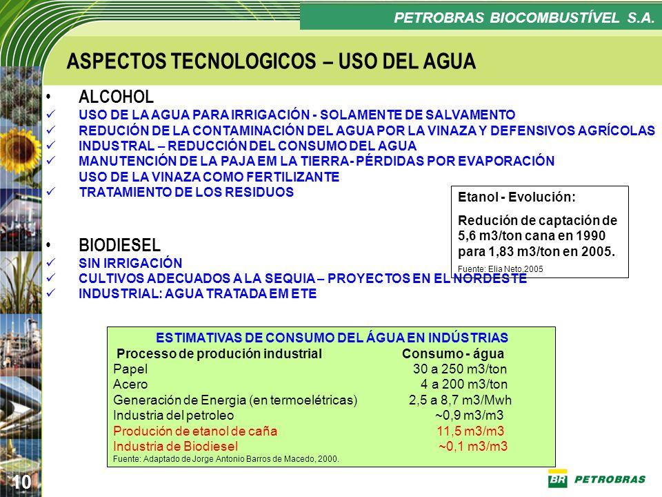 Confidencial 10 PLANO ESTRATÉGICO PETROBRAS BIOCOMBUSTÍVEL ASPECTOS TECNOLOGICOS – USO DEL AGUA ALCOHOL USO DE LA AGUA PARA IRRIGACIÓN - SOLAMENTE DE