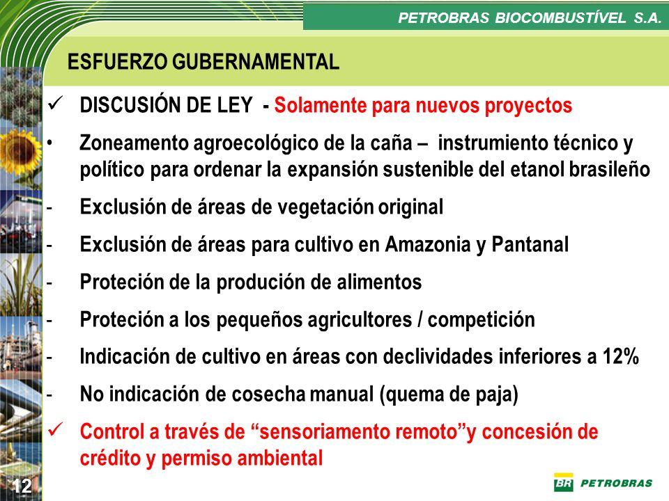 Confidencial 12 PLANO ESTRATÉGICO PETROBRAS BIOCOMBUSTÍVEL ESFUERZO GUBERNAMENTAL DISCUSIÓN DE LEY - Solamente para nuevos proyectos Zoneamento agroec