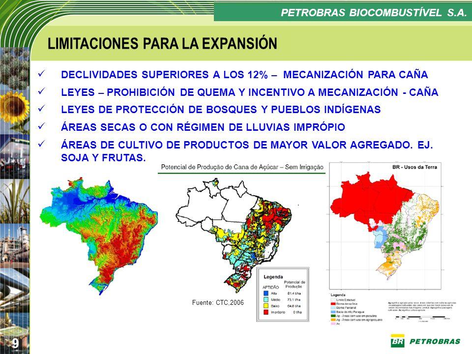 Confidencial 9 PLANO ESTRATÉGICO PETROBRAS BIOCOMBUSTÍVEL LIMITACIONES PARA LA EXPANSIÓN DECLIVIDADES SUPERIORES A LOS 12% – MECANIZACIÓN PARA CAÑA LE