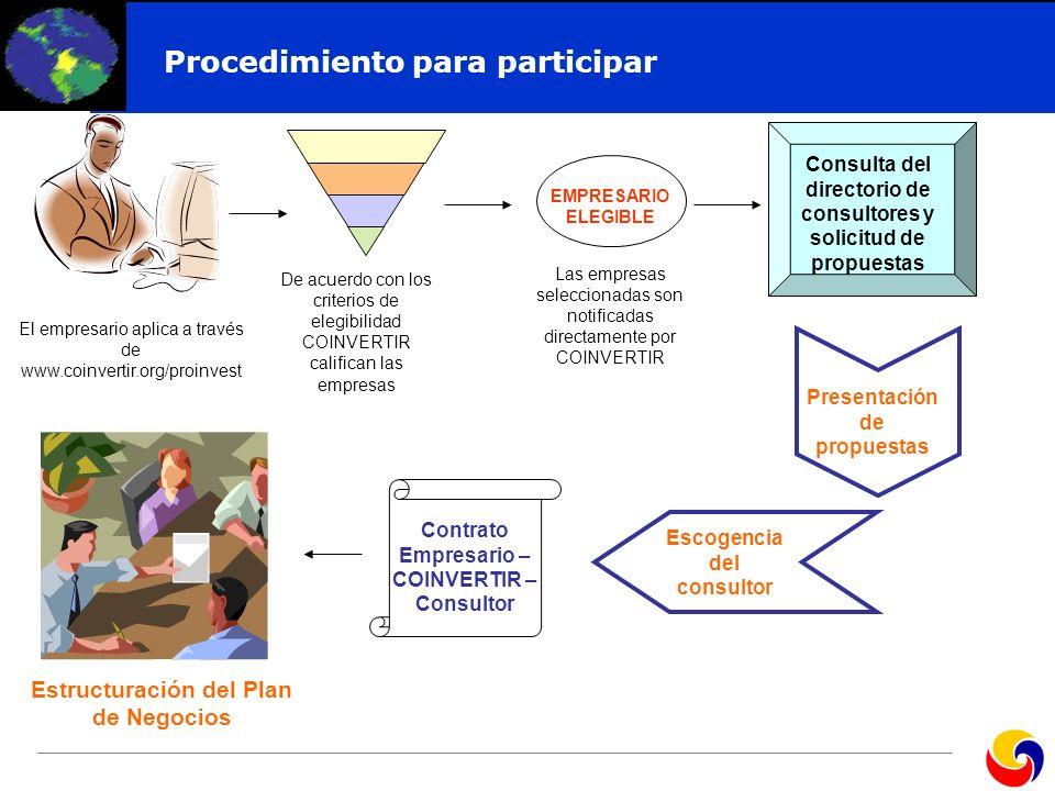 Click to edit Master title style Procedimiento para participar El empresario aplica a través de www.coinvertir.org/proinvest De acuerdo con los criter