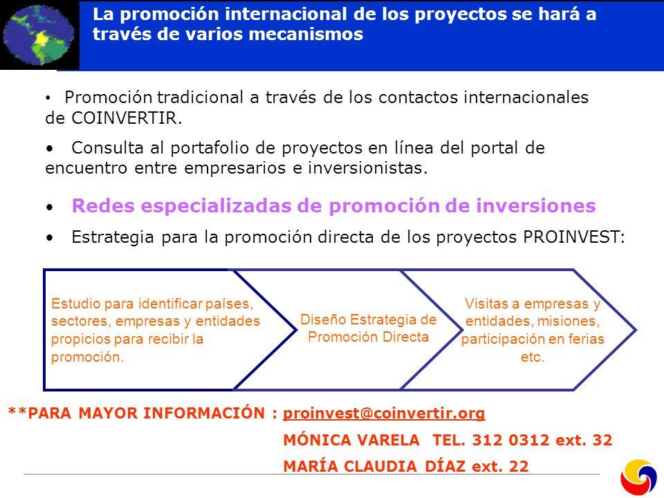 Click to edit Master title style La promoción internacional de los proyectos se hará a través de varios mecanismos Estudio para identificar países, se