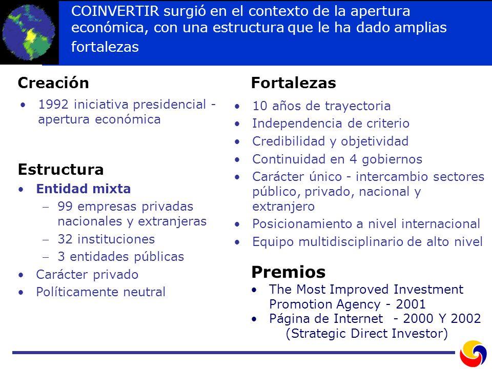 1992 iniciativa presidencial - apertura económica Creación COINVERTIR surgió en el contexto de la apertura económica, con una estructura que le ha dad