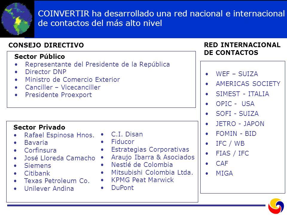 COINVERTIR ha desarrollado una red nacional e internacional de contactos del más alto nivel Sector Público Representante del Presidente de la Repúblic