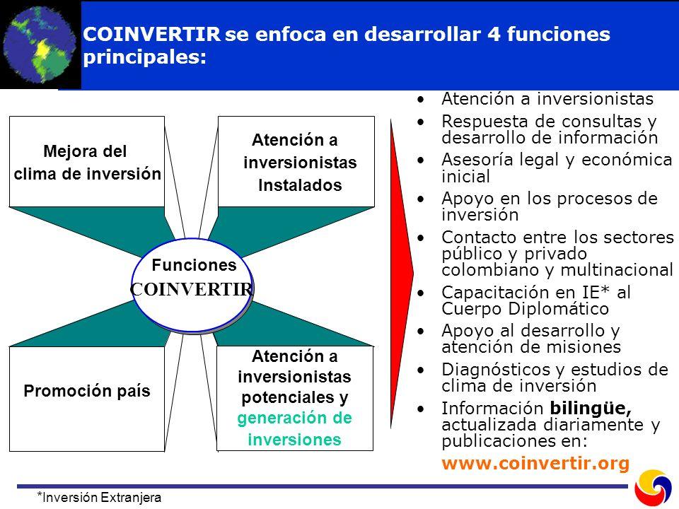 COINVERTIR se enfoca en desarrollar 4 funciones principales: Principales Funciones de una API Funciones COINVERTIR Mejora del clima de inversión Promo