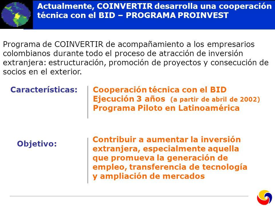 Click to edit Master title style Características:Cooperación técnica con el BID Ejecución 3 años (a partir de abril de 2002) Programa Piloto en Latino