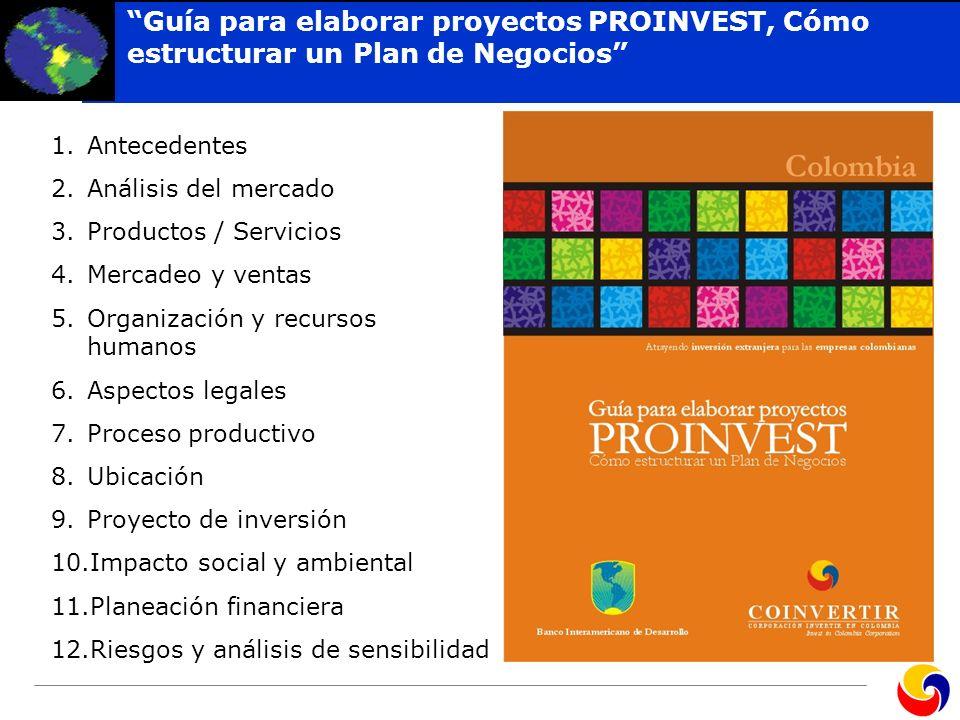 Click to edit Master title style Guía para elaborar proyectos PROINVEST, Cómo estructurar un Plan de Negocios 1.Antecedentes 2.Análisis del mercado 3.