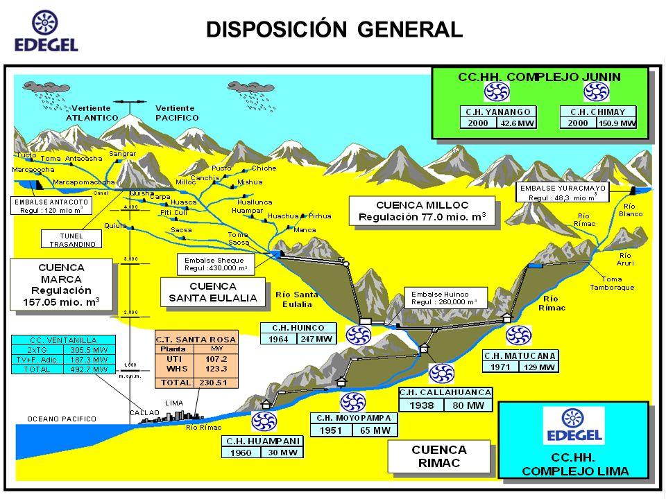7 DISPOSICIÓN GENERAL