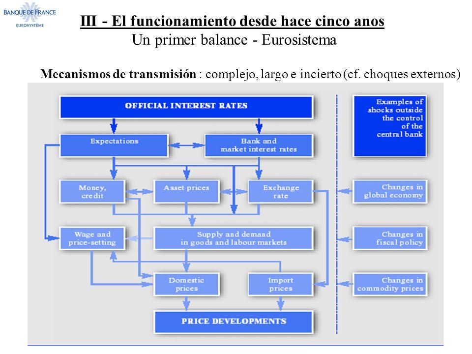 Mecanismos de transmisión : complejo, largo e incierto (cf. choques externos)