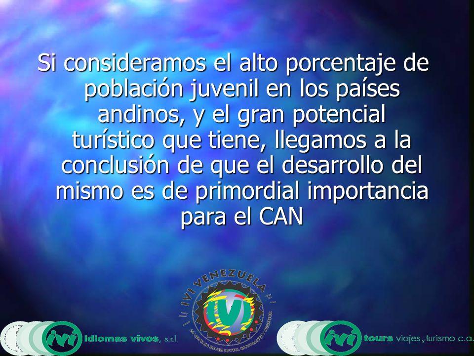 Si consideramos el alto porcentaje de población juvenil en los países andinos, y el gran potencial turístico que tiene, llegamos a la conclusión de que el desarrollo del mismo es de primordial importancia para el CAN