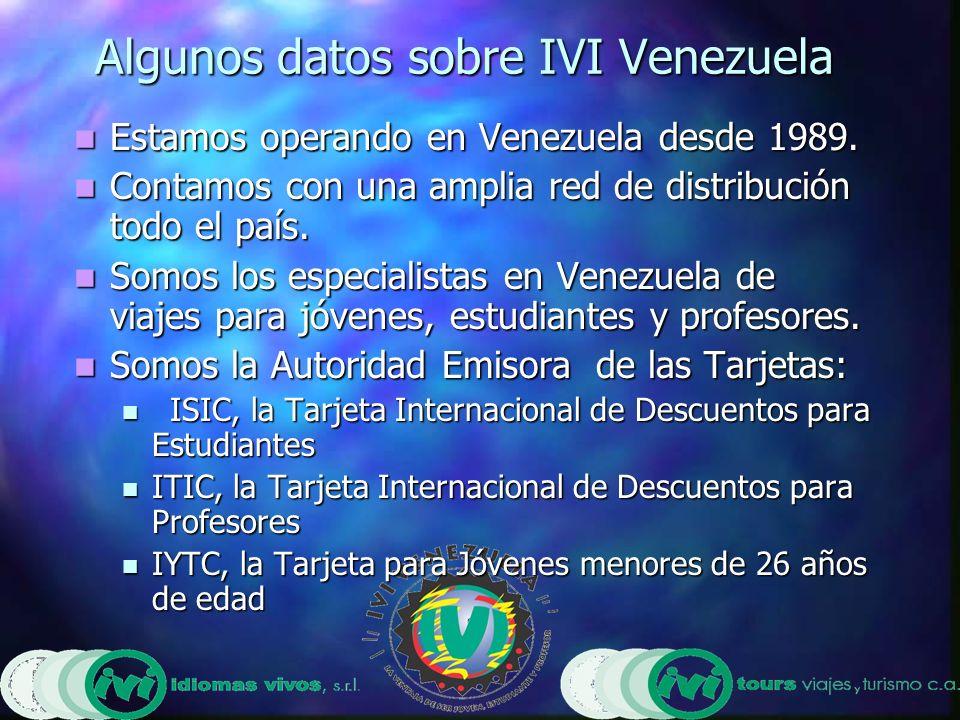 Algunos datos sobre IVI Venezuela (Cont..) También representamos las Tarjetas de Albergues Juveniles.