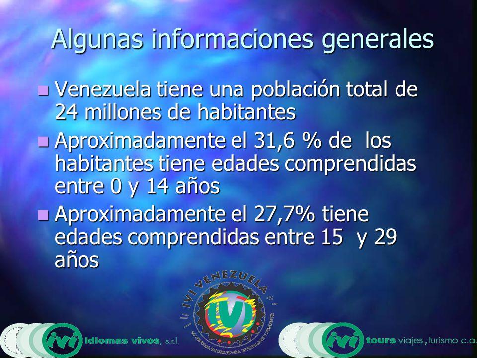 Algunas informaciones generales (Cont....)