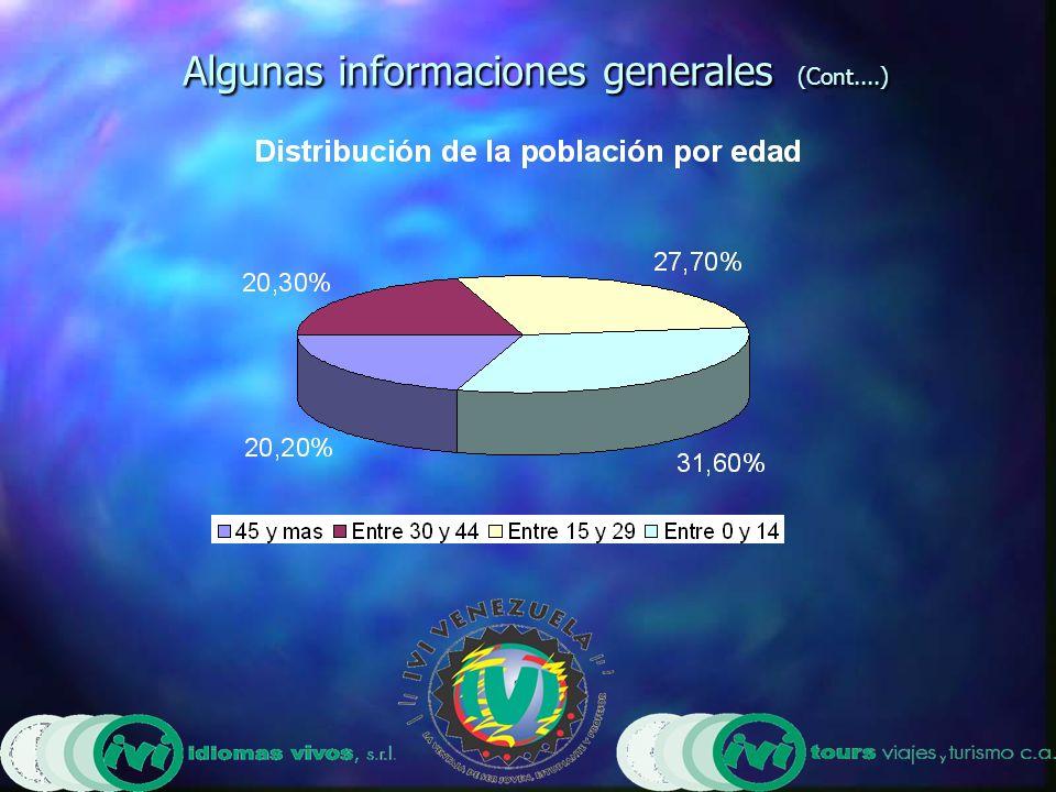 Algunas Informaciones generales (Cont....) El alto porcentaje de jóvenes en la población es común en todas las regiones Latinoamericanas y, por tanto, un factor importante si hablamos de integración