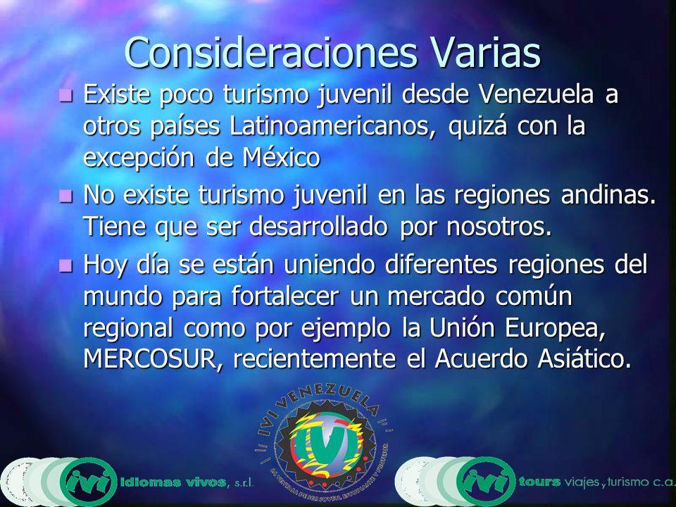 Consideraciones Varias Existe poco turismo juvenil desde Venezuela a otros países Latinoamericanos, quizá con la excepción de México Existe poco turismo juvenil desde Venezuela a otros países Latinoamericanos, quizá con la excepción de México No existe turismo juvenil en las regiones andinas.