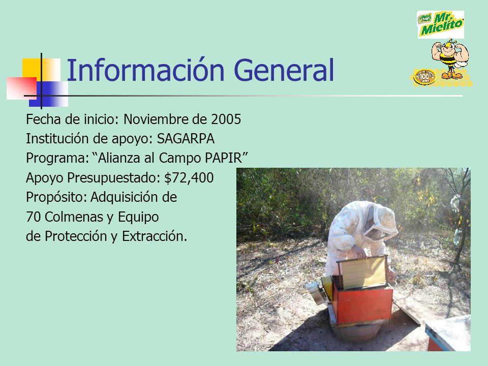 Información General Fecha de inicio: Noviembre de 2005 Institución de apoyo: SAGARPA Programa: Alianza al Campo PAPIR Apoyo Presupuestado: $72,400 Pro