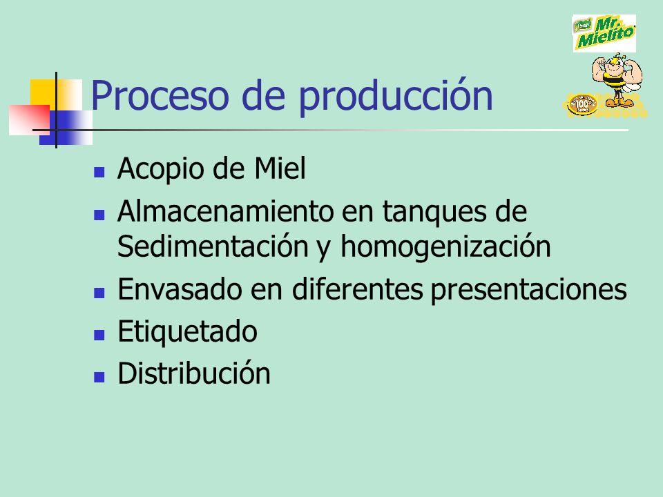 Proceso de producción Acopio de Miel Almacenamiento en tanques de Sedimentación y homogenización Envasado en diferentes presentaciones Etiquetado Dist