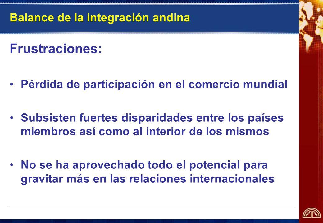 Balance de la integración andina Frustraciones: Pérdida de participación en el comercio mundial Subsisten fuertes disparidades entre los países miembr