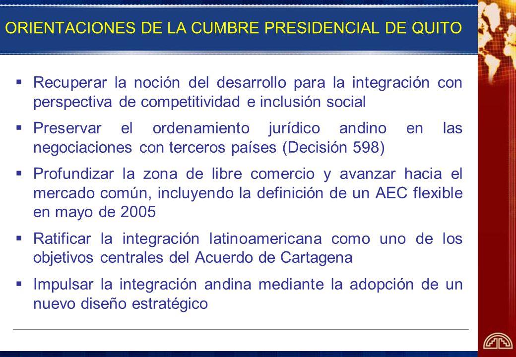 ORIENTACIONES DE LA CUMBRE PRESIDENCIAL DE QUITO Recuperar la noción del desarrollo para la integración con perspectiva de competitividad e inclusión