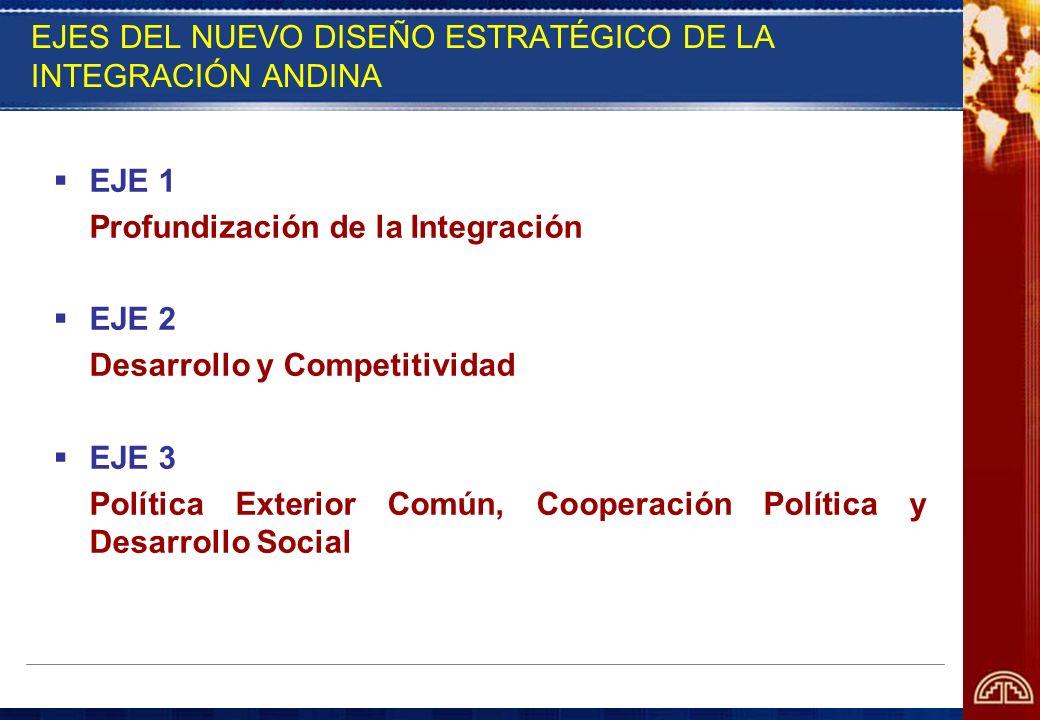 EJES DEL NUEVO DISEÑO ESTRATÉGICO DE LA INTEGRACIÓN ANDINA EJE 1 Profundización de la Integración EJE 2 Desarrollo y Competitividad EJE 3 Política Ext