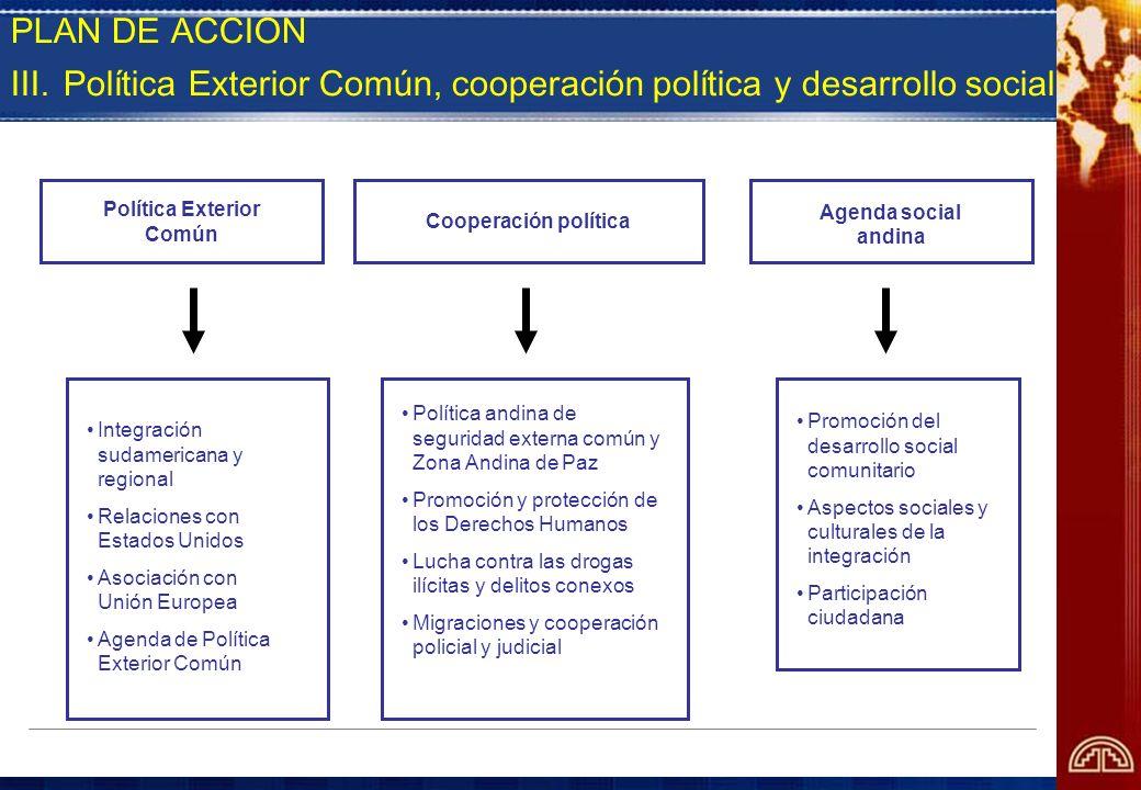 PLAN DE ACCION III.Política Exterior Común, cooperación política y desarrollo social Política Exterior Común Cooperación política Agenda social andina