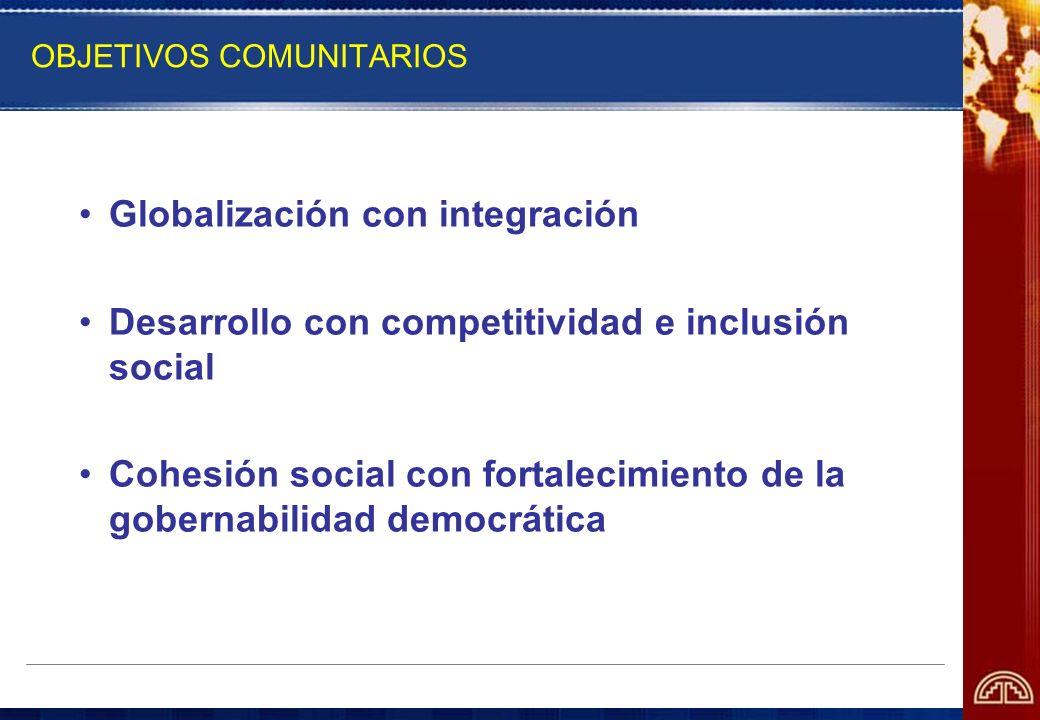 OBJETIVOS COMUNITARIOS Globalización con integración Desarrollo con competitividad e inclusión social Cohesión social con fortalecimiento de la gobern