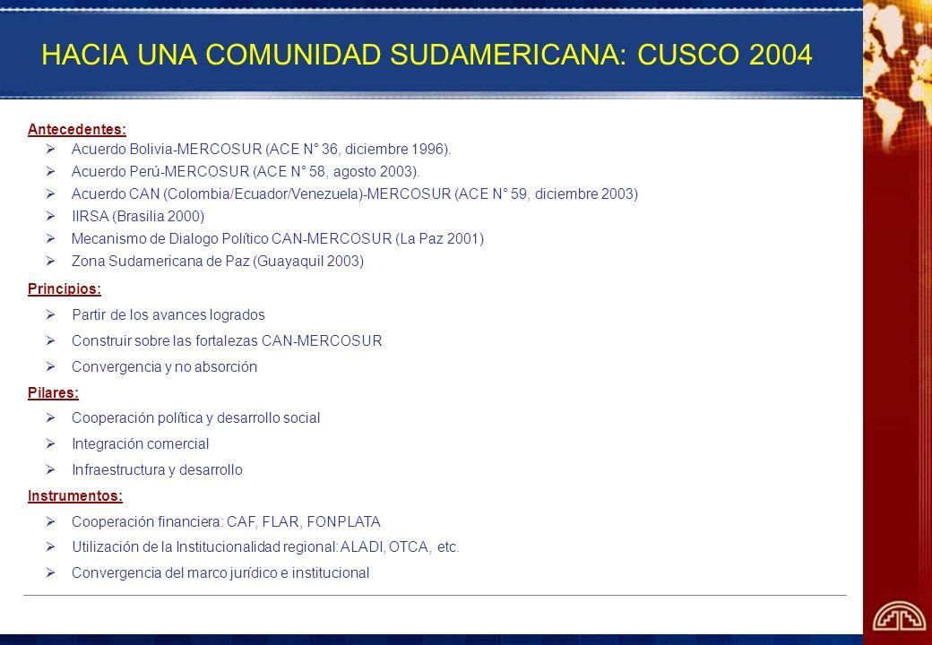 HACIA UNA COMUNIDAD SUDAMERICANA: CUSCO 2004 Antecedentes: Acuerdo Bolivia-MERCOSUR (ACE N° 36, diciembre 1996). Acuerdo Perú-MERCOSUR (ACE N° 58, ago