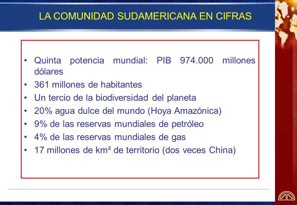 LA COMUNIDAD SUDAMERICANA EN CIFRAS Quinta potencia mundial: PIB 974.000 millones dólares 361 millones de habitantes Un tercio de la biodiversidad del