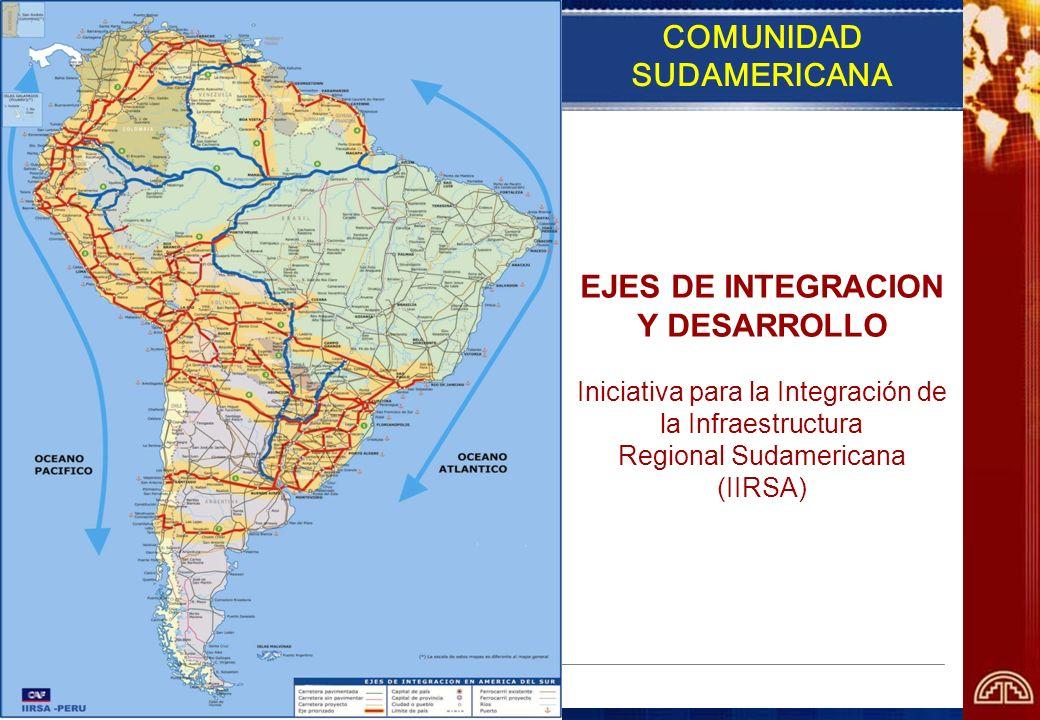 COMUNIDAD SUDAMERICANA EJES DE INTEGRACION Y DESARROLLO Iniciativa para la Integración de la Infraestructura Regional Sudamericana (IIRSA)