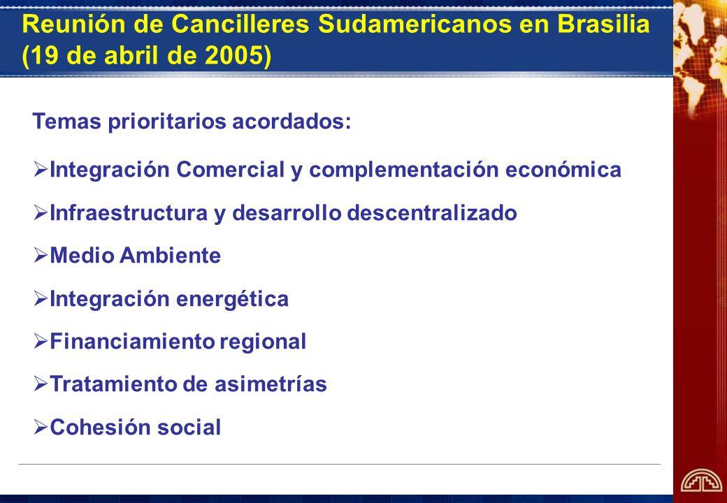 Reunión de Cancilleres Sudamericanos en Brasilia (19 de abril de 2005) Temas prioritarios acordados: Integración Comercial y complementación económica