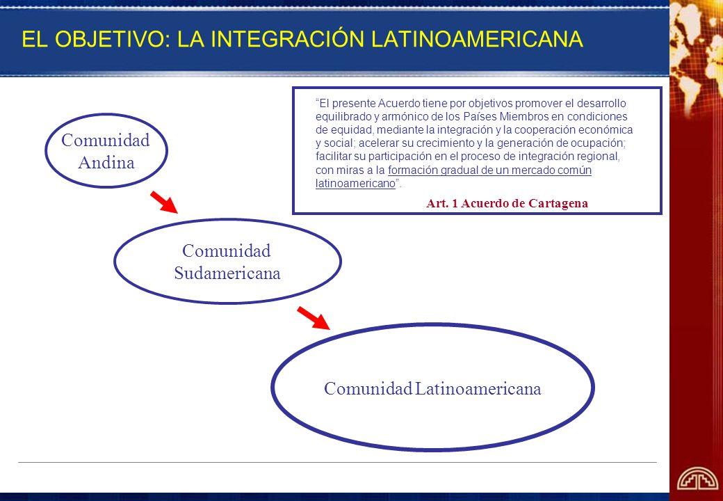EL OBJETIVO: LA INTEGRACIÓN LATINOAMERICANA Comunidad Andina Comunidad Sudamericana Comunidad Latinoamericana El presente Acuerdo tiene por objetivos