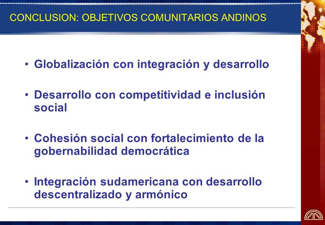 CONCLUSION: OBJETIVOS COMUNITARIOS ANDINOS Globalización con integración y desarrollo Desarrollo con competitividad e inclusión social Cohesión social