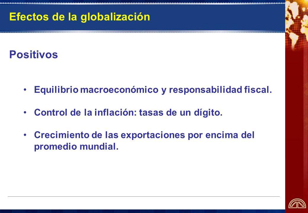 Efectos de la globalización Positivos Equilibrio macroeconómico y responsabilidad fiscal. Control de la inflación: tasas de un dígito. Crecimiento de