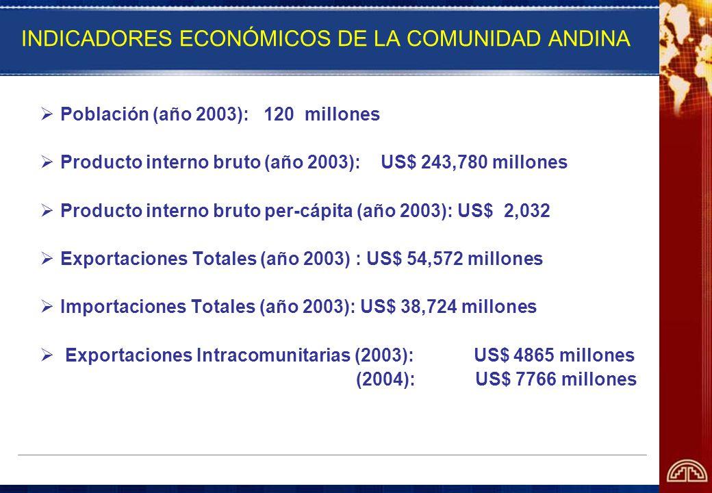 INDICADORES ECONÓMICOS DE LA COMUNIDAD ANDINA Población (año 2003): 120 millones Producto interno bruto (año 2003): US$ 243,780 millones Producto inte