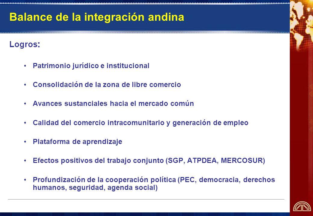 Balance de la integración andina Logros : Patrimonio jurídico e institucional Consolidación de la zona de libre comercio Avances sustanciales hacia el