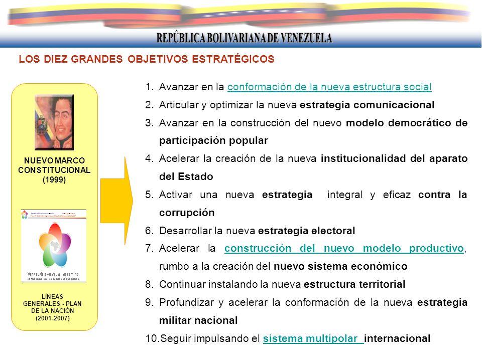 LOS DIEZ GRANDES OBJETIVOS ESTRATÉGICOS 1.Avanzar en la conformación de la nueva estructura socialconformación de la nueva estructura social 2.Articul