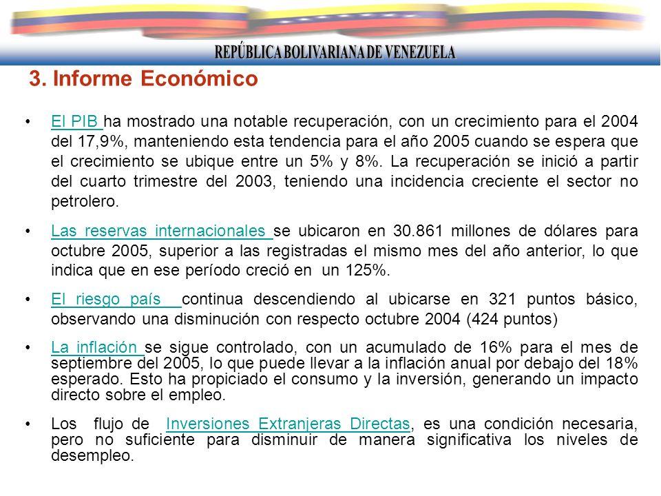 Entorno Macroeconómico: 1999-2005 El PIB ha mostrado una notable recuperación, con un crecimiento para el 2004 del 17,9%, manteniendo esta tendencia p