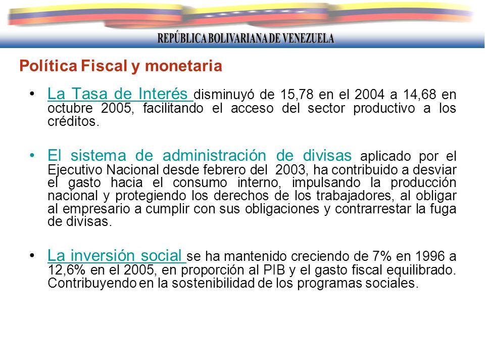 Política Fiscal y monetaria La Tasa de Interés disminuyó de 15,78 en el 2004 a 14,68 en octubre 2005, facilitando el acceso del sector productivo a lo