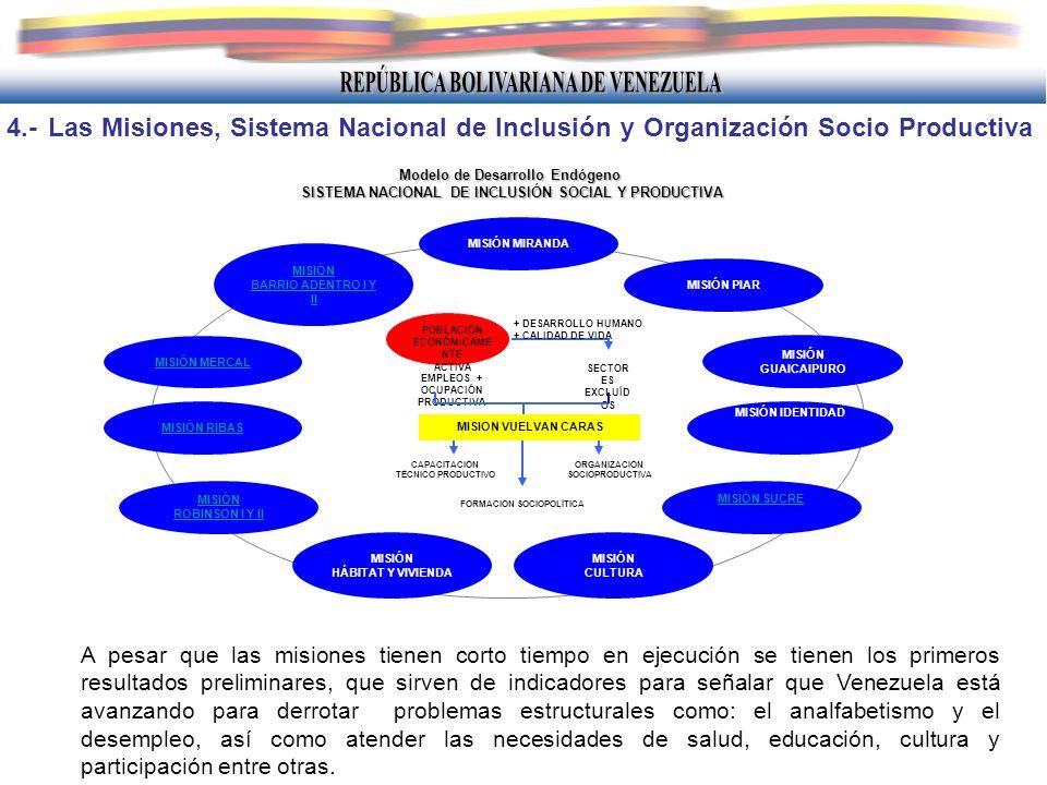 4.- Las Misiones, Sistema Nacional de Inclusión y Organización Socio Productiva A pesar que las misiones tienen corto tiempo en ejecución se tienen lo