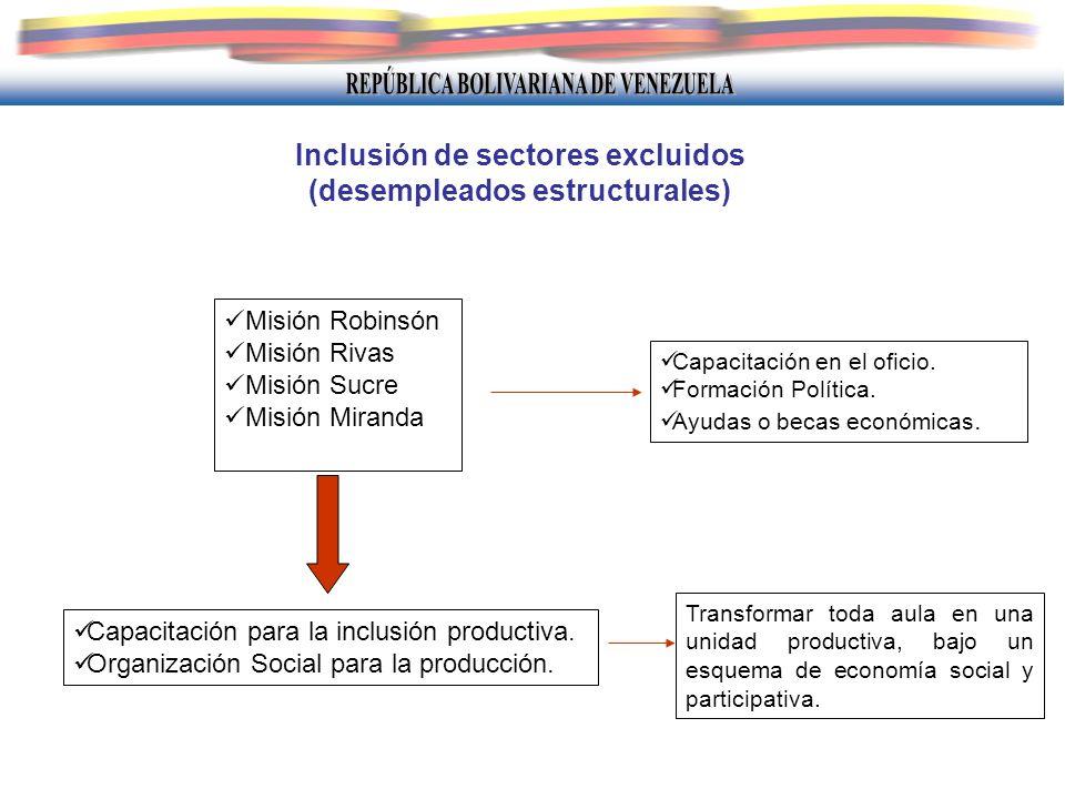 Inclusión de sectores excluidos (desempleados estructurales) Capacitación en el oficio. Formación Política. Ayudas o becas económicas. Transformar tod