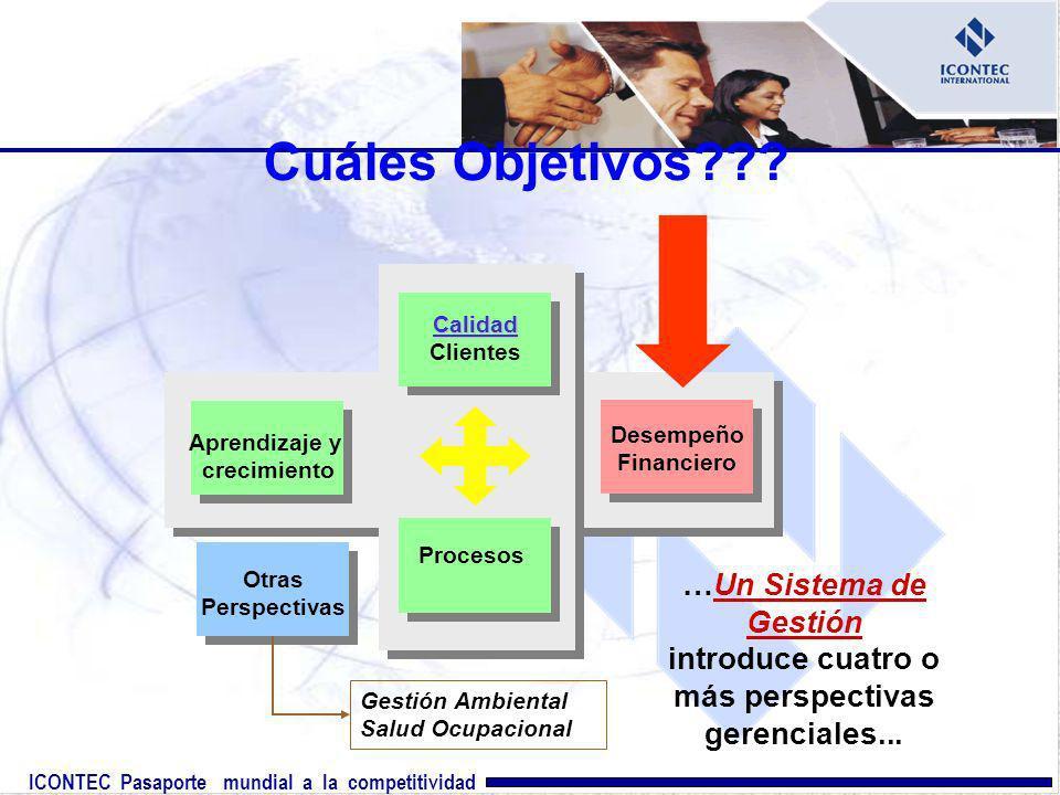 ICONTEC Pasaporte mundial a la competitividad …Un Sistema de Gestión introduce cuatro o más perspectivas gerenciales... Cuáles Objetivos??? Procesos C