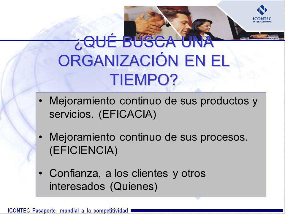 ICONTEC Pasaporte mundial a la competitividad ¿QUÉ BUSCA UNA ORGANIZACIÓN EN EL TIEMPO? Mejoramiento continuo de sus productos y servicios. (EFICACIA)