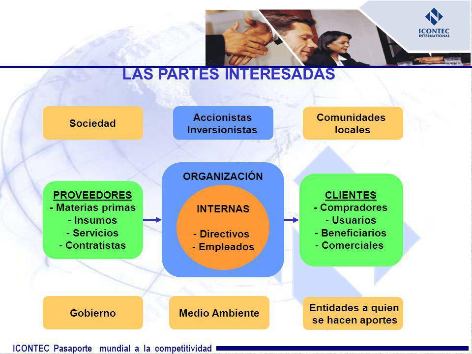 ICONTEC Pasaporte mundial a la competitividad LAS PARTES INTERESADAS ORGANIZACIÓN INTERNAS - Directivos - Empleados PROVEEDORES - Materias primas - In