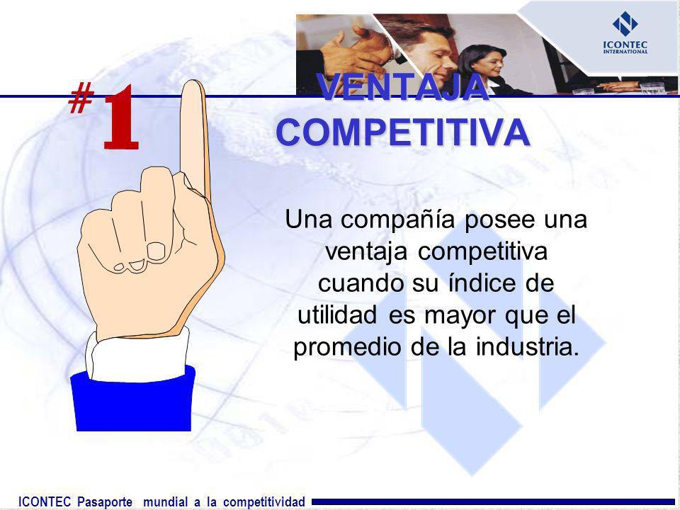 ICONTEC Pasaporte mundial a la competitividad VENTAJA COMPETITIVA Una compañía posee una ventaja competitiva cuando su índice de utilidad es mayor que