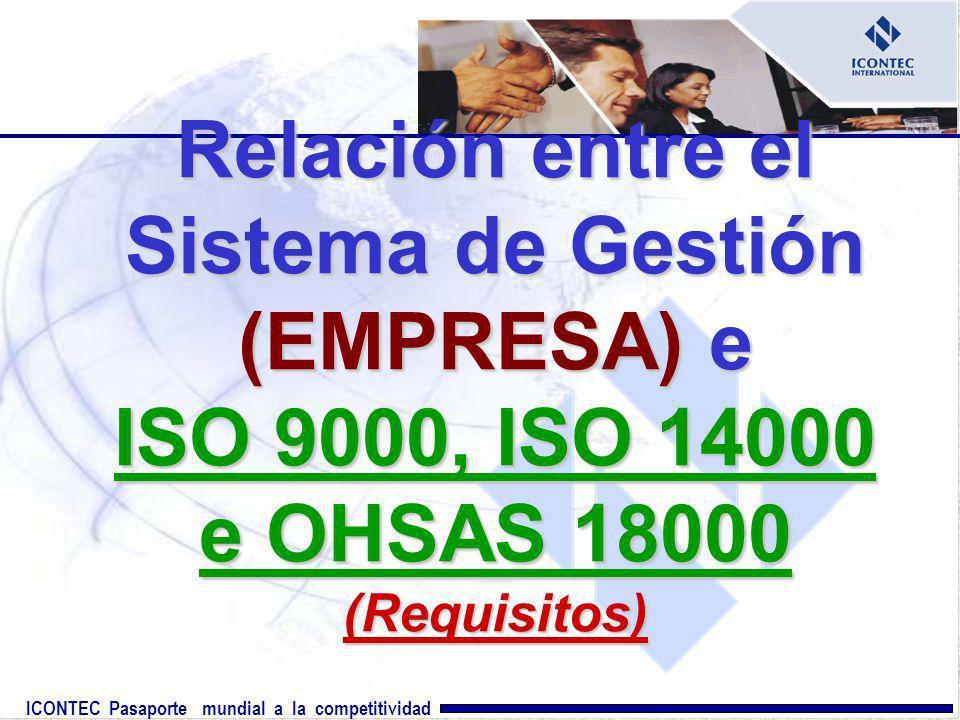 ICONTEC Pasaporte mundial a la competitividad Relación entre el Sistema de Gestión (EMPRESA) e ISO 9000, ISO 14000 e OHSAS 18000 (Requisitos)