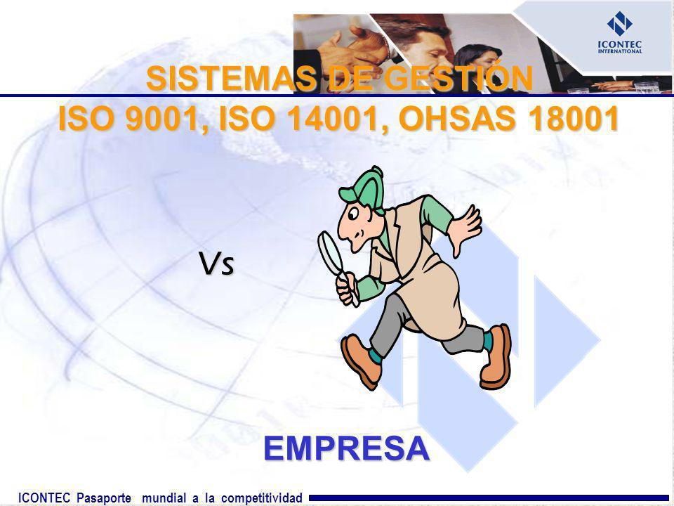 ICONTEC Pasaporte mundial a la competitividad SISTEMAS DE GESTIÓN ISO 9001, ISO 14001, OHSAS 18001 Vs EMPRESA