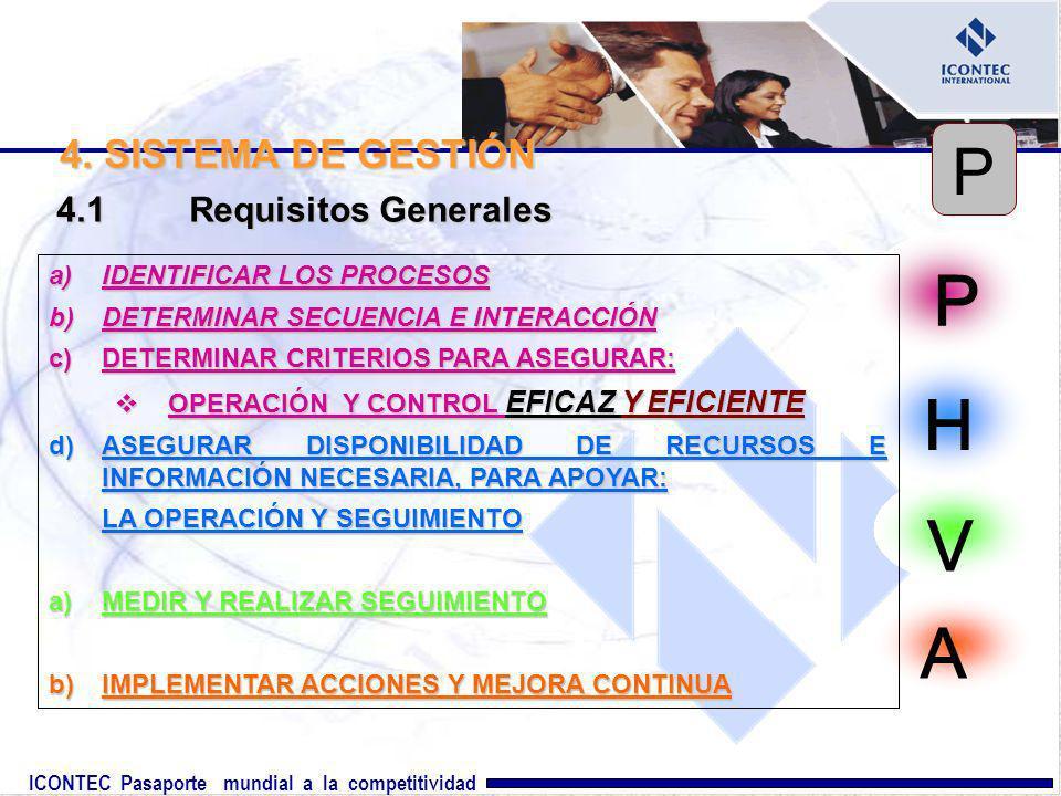 ICONTEC Pasaporte mundial a la competitividad 4. SISTEMA DE GESTIÓN P H A V 4.1Requisitos Generales a)IDENTIFICAR LOS PROCESOS b)DETERMINAR SECUENCIA