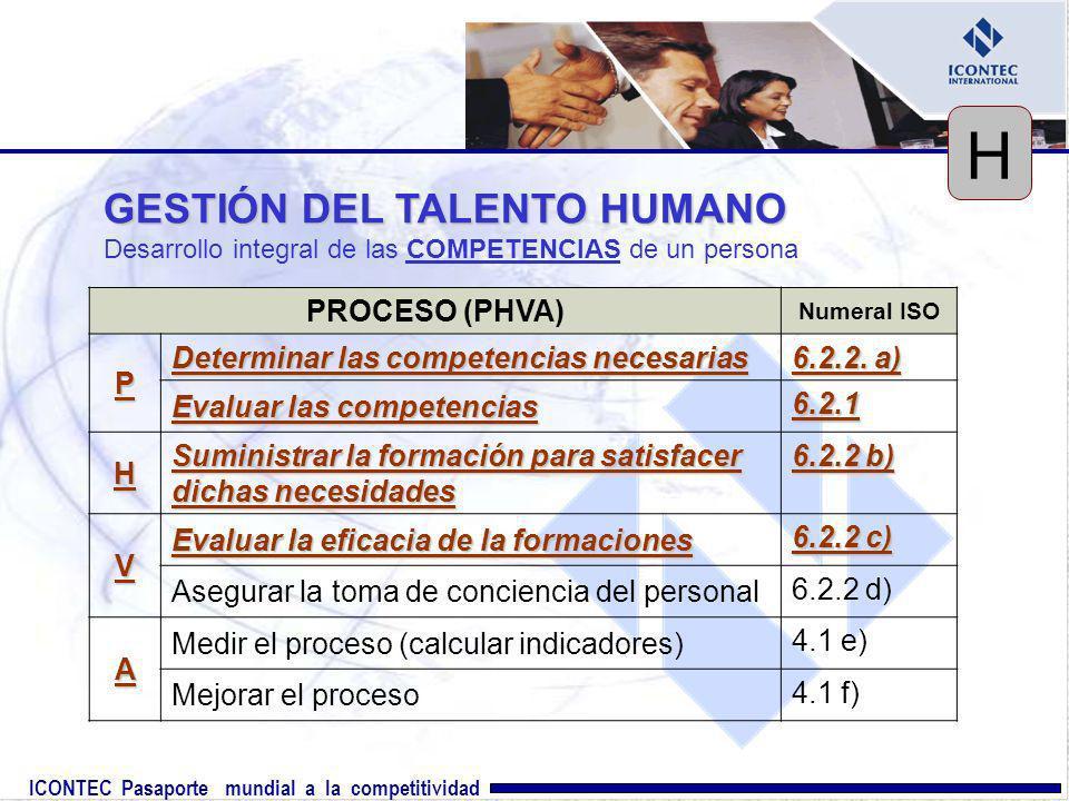 ICONTEC Pasaporte mundial a la competitividad PROCESO (PHVA) Numeral ISO P Determinar las competencias necesarias 6.2.2. a) Evaluar las competencias 6