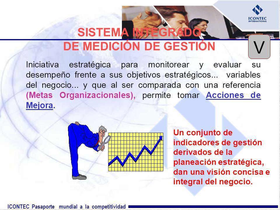 ICONTEC Pasaporte mundial a la competitividad Iniciativa estratégica para monitorear y evaluar su desempeño frente a sus objetivos estratégicos... var
