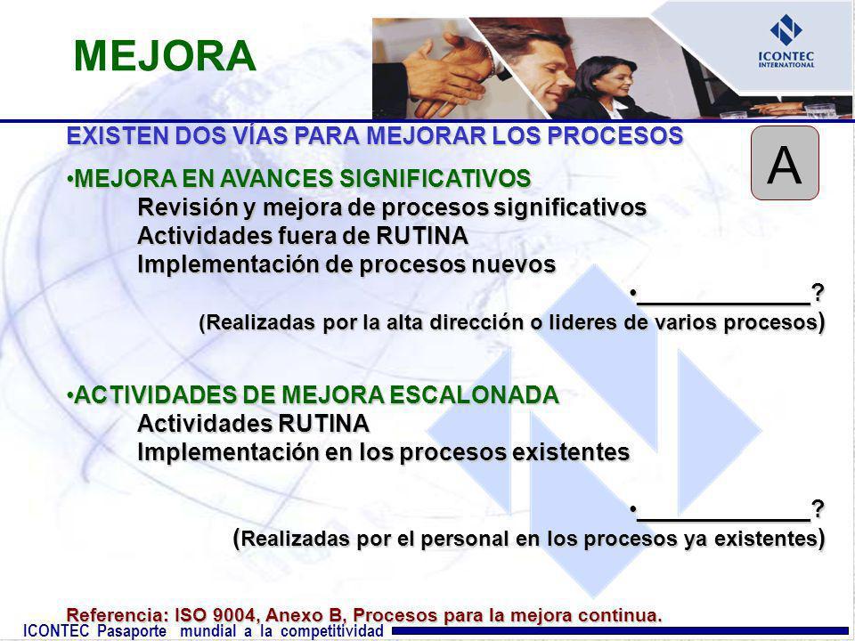 ICONTEC Pasaporte mundial a la competitividad EXISTEN DOS VÍAS PARA MEJORAR LOS PROCESOS MEJORA EN AVANCES SIGNIFICATIVOSMEJORA EN AVANCES SIGNIFICATI