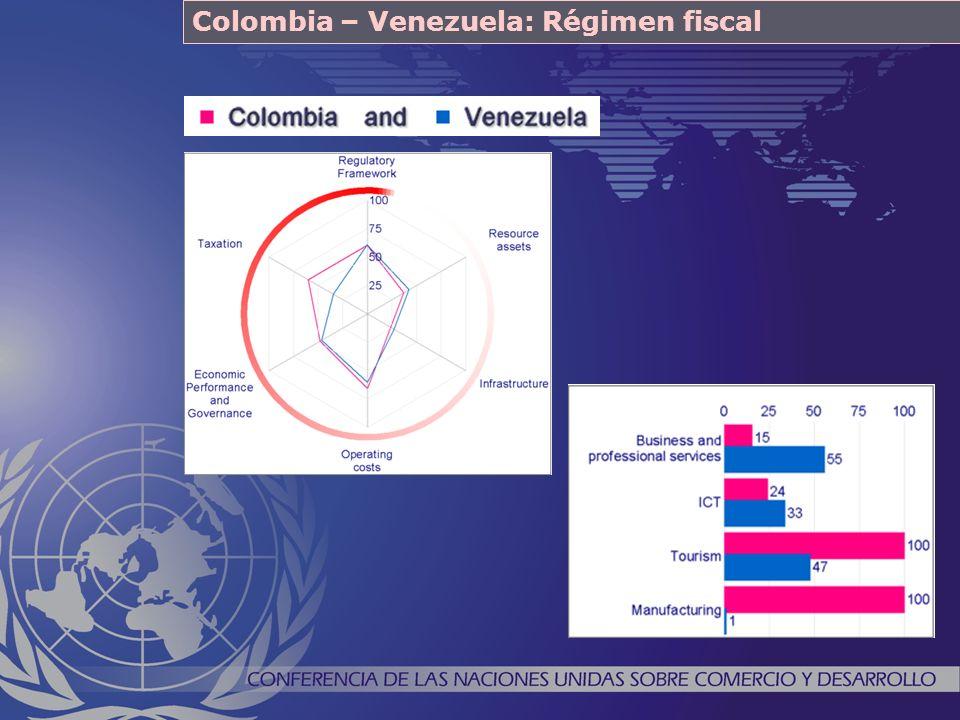Colombia – Venezuela: Régimen fiscal